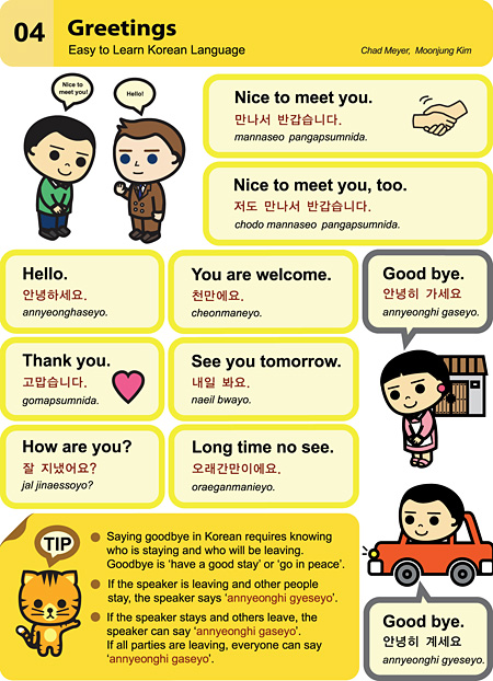 how to say what do you need in korean